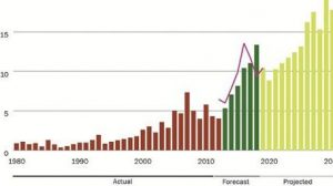 AFRIQUE : le dessalement désormais au cœur des stratégies d'approvisionnement en eau